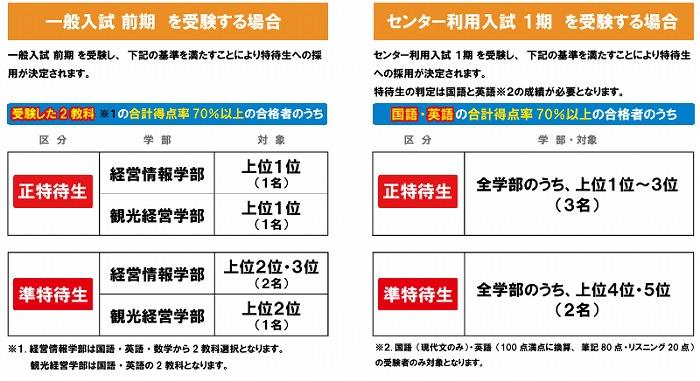 s-2015_tokutai