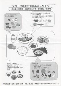 スポーツ選手食事スタイル